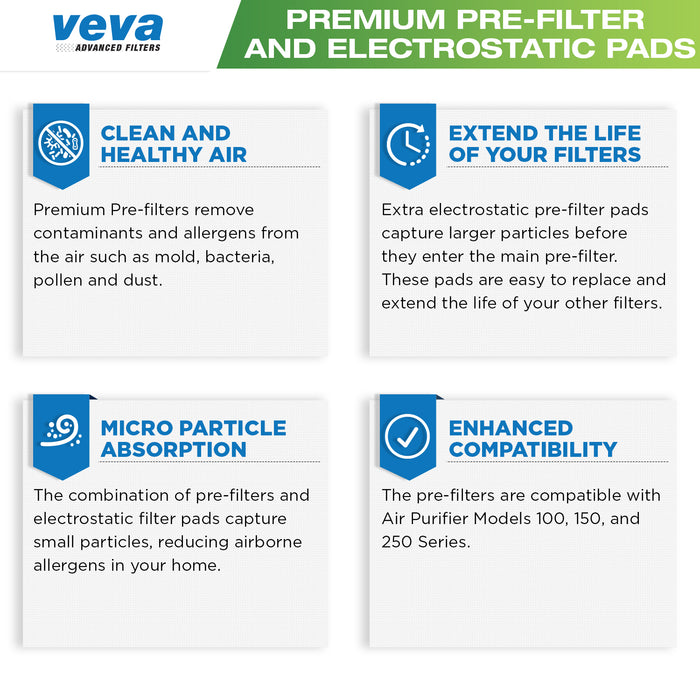 HEPA VEVA VEVA 2 Pre Max Replacement Filters (Fine Dust F8) with 8 Electrostatic Pads for IQ Air Health Pro Air Purifier Model 100/150/250 Advanced Filters