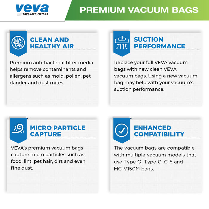 Vacuum Bags VEVA 30 Pack SuperVac Vacuum Bags Type C for Kenmore Sears canister vacuum cleaners C, Q, C/Q, CQ, 5055/50557/50558/50104; Elite, Progressive models