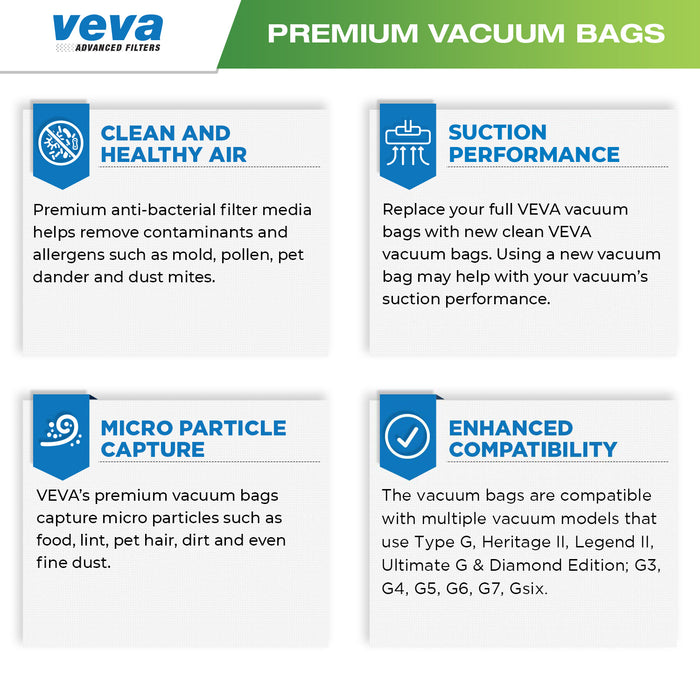 Vacuum Bags VEVA 30 Pack HEPA Vacuum Bags Style G Paper Bag for Kirby Micron Magic Twist Type G/Heritage II/Legend II/Ultimate G & Diamond; G3/G4/G5/G6/G7/Gsix