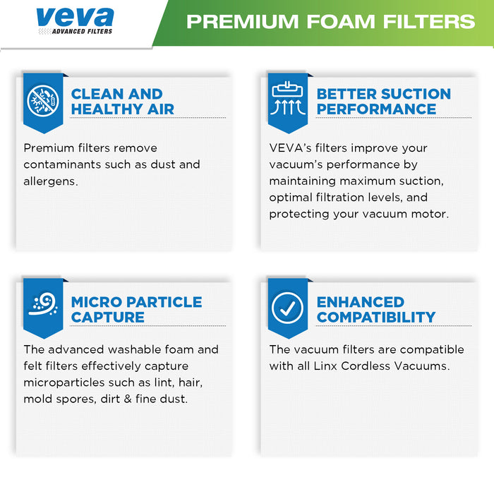 Vacuum Filters VEVA Premium Vacuum Filter Set Including 6 Foam Filters 410044001 Parts for Hoover Linx Cordless Hand Stick Model BH50010, 50015, 50020, 50030, SH20030