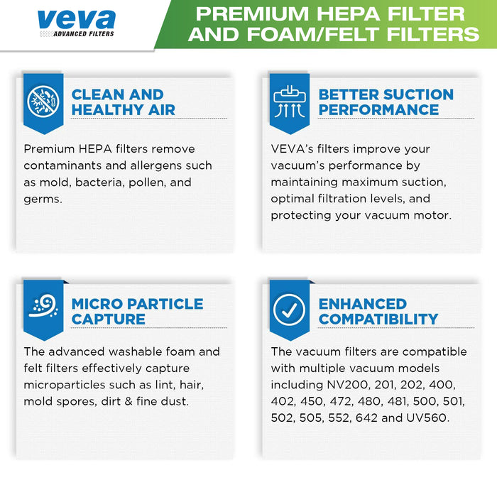 Vacuum Filters VEVA VEVA Premium Vacuum Filter Set with 2 HEPA, 4 Foam, 4 Felt for Shark Rotator Lift-Away Model, 500, 501, 502, 505, 552 and UV560