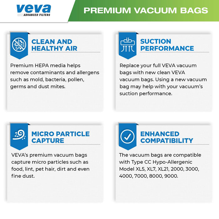Vacuum Bags VEVA VEVA 30 Pack Premium HEPA Vacuum Bags Odor Fighting Style CC Cloth Bag Compatible with Oreck Type CC Hypo-Allergenic Model XL5, XL7, XL21, 2000, 3000, 4000, 7000, 8000, 9000