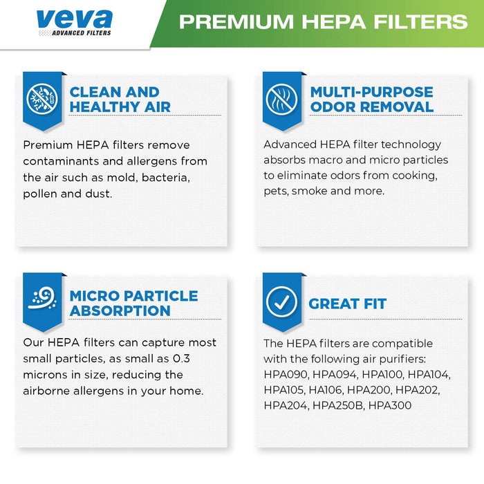 HEPA VEVA VEVA Complete 6 Premium HEPA R Replacement Filter Pack HRF-R3 HRF-R2 HRF-R1 for HW Air Purifier HPA090, HPA100, HPA200, HPA250 & HPA300