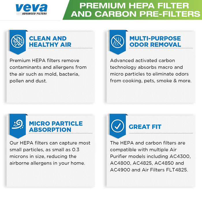 HEPA VEVA 2 HEPA Replacement Filter with 8 Activated Carbon Pre Filters for Germ Guardian AC4300/AC4800/AC4900/AC4825 Series, FLT4825 Filter B