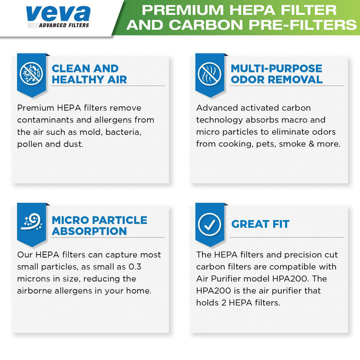 HEPA VEVA VEVA Premium HEPA Replacement Filter 2 Pack with 4 Activated Carbon Pre Filters Precut for HPA200 for HW Air Purifier 200, 204, 250B, R