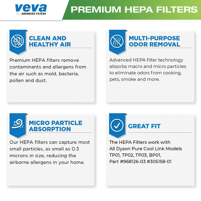 VEVA Premium HEPA Replacement Filter 2 Pack Works With All Dyson Pure Cool Link Models TP01, TP02, TP03, BP01, Part #968126-03 #305158-01
