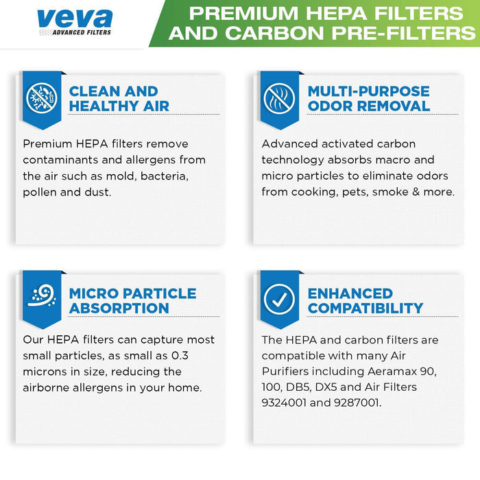 Premium 2 HEPA Filter with 8 Activated Carbon Pre Filters for Fellowes AeraMax Air Purifier 90, 100, 90/100, DX5 & DB5 9287001 9324001