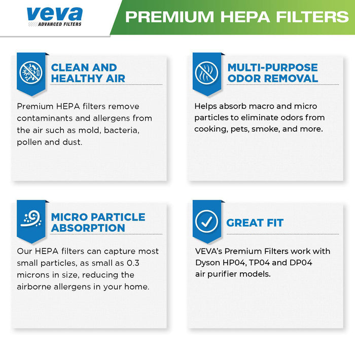 HEPA VEVA VEVA Premium HEPA Replacement Filter 2 Pack Compatible with All Models Dyson HP04, TP04 and DP04 purifiers, Part # 969048-01