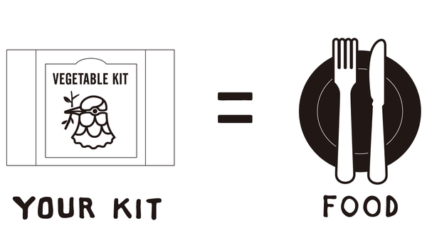 Your kit equals food