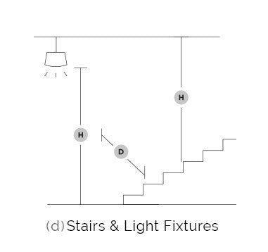 As You Measure, Remember That Furniture Dimensions Include Feet, Legs,  Bases, Etc. In Some Cases, These Parts Are Removable, But Not Always.