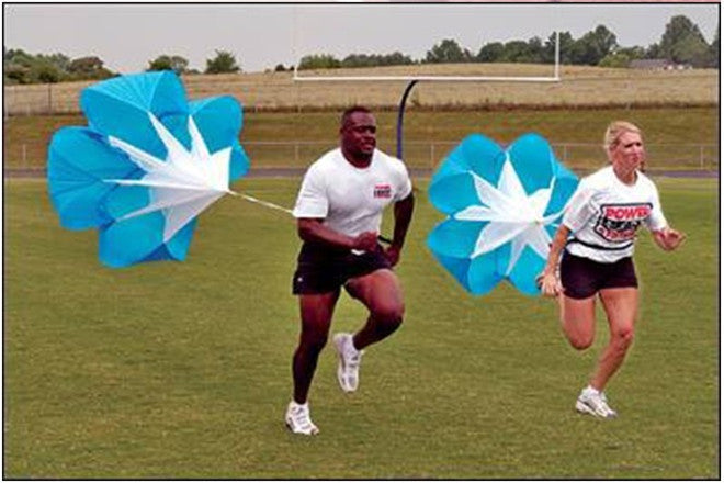 Speed Training Running Drag Parachute Soccer Training Fitness Equipment Speed Drag Chute Physical Training Equipment