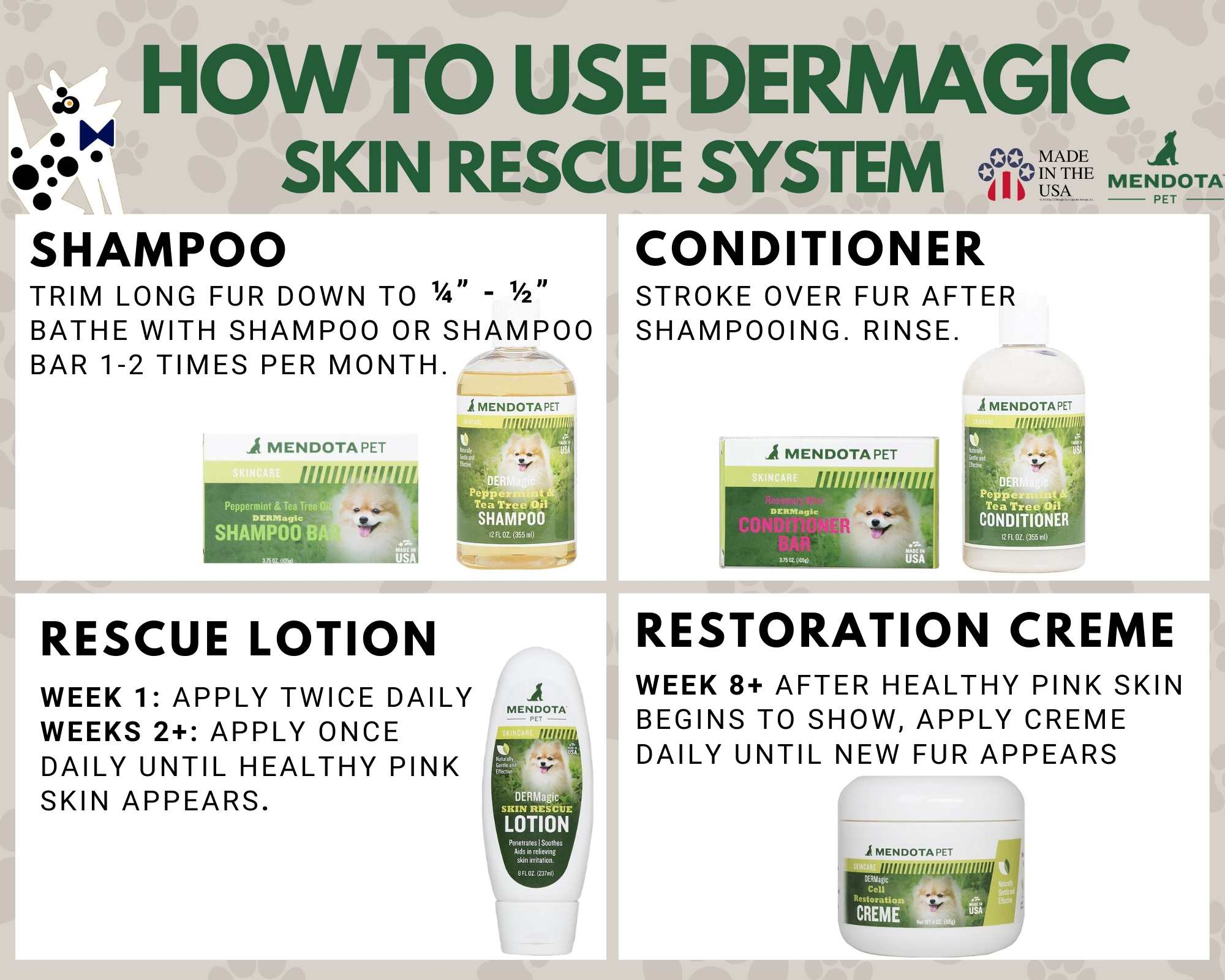 Directions for DERMagic Skin Care System