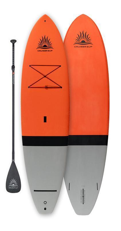 CruiserSUP® Escape Paddle Board - cruiser-sup.ca
