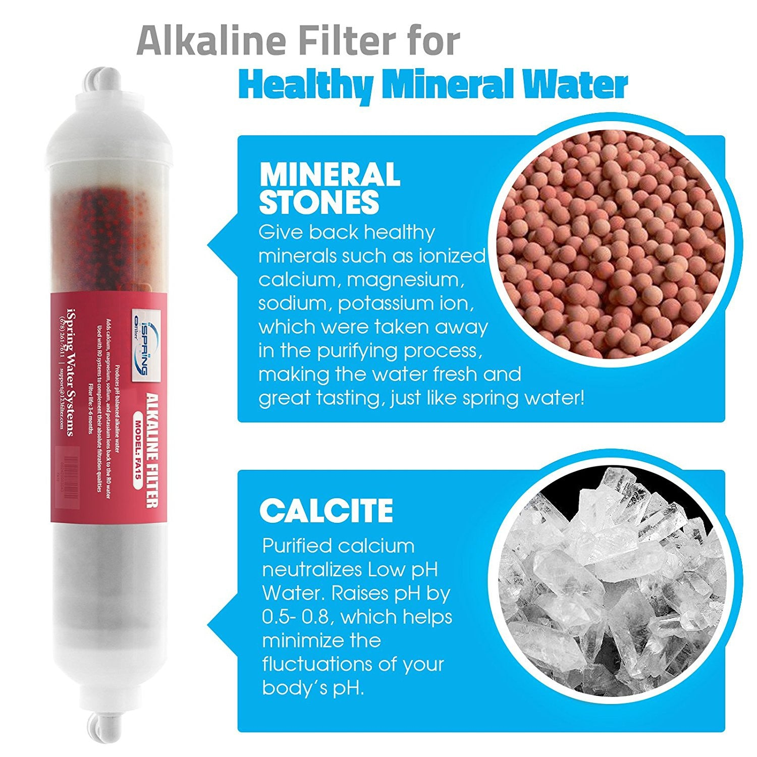 reverse osmosis water ph remineralizing