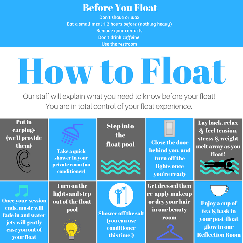 How to Float