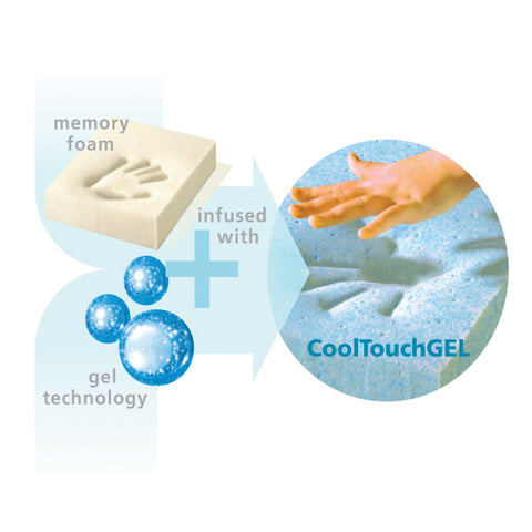 "Highlight 8"" Firm Cool GEL Memory Foam Mattress Only - Skylar's Home and Patio"