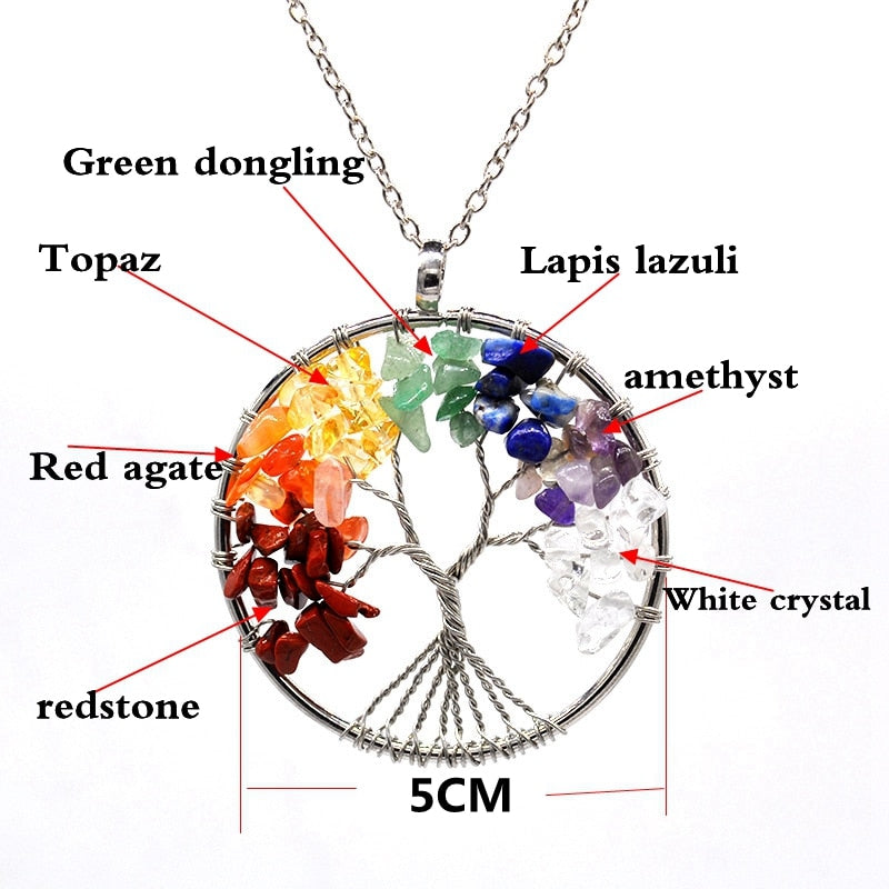 Powerful Tree of Life Pendant Necklace: Chakra Colors & Stones for Protection, Abundance, Strength