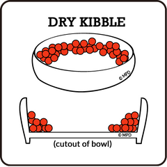 the CAT TONGUE, problems with other bowls, dry kibble, move, roll across, flat, wide bowl, leave the sides