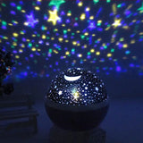 Rotating LED Projector Lamp