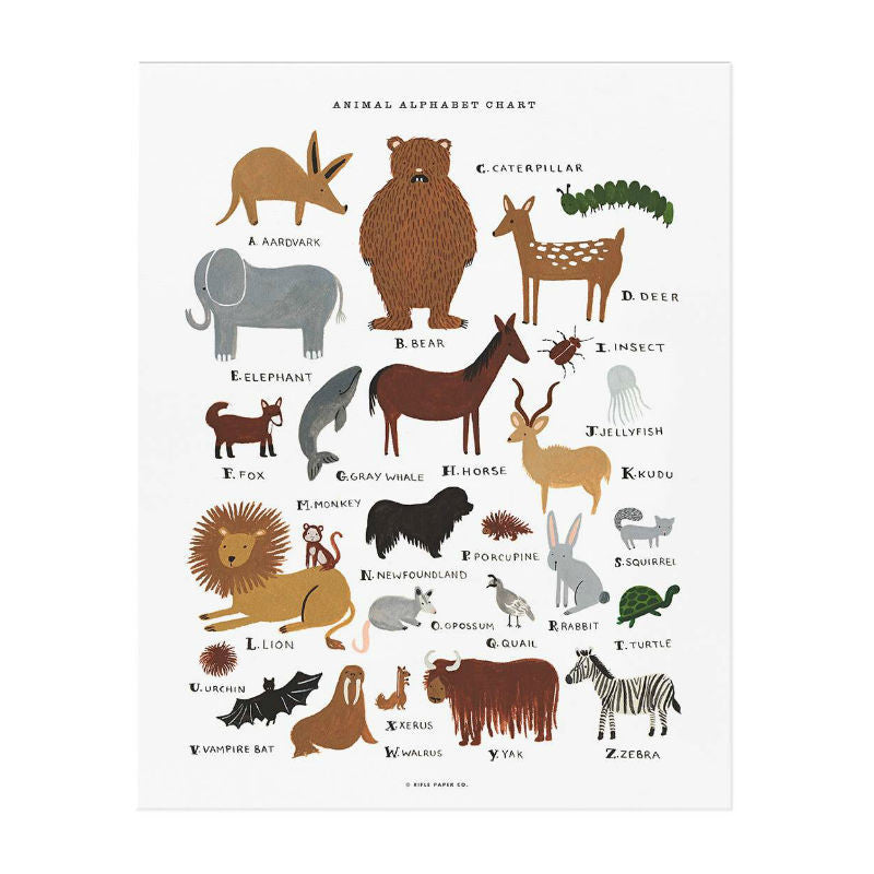 Rifle Paper Co. Animal Alphabet Chart Print Nursery Art