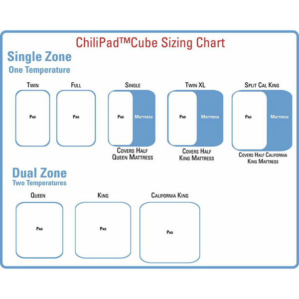 ChiliPad™ Cube - Split Cal King Replacement Pad