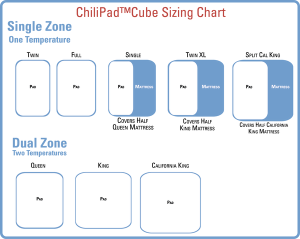 ChiliPad™ Cube - Cal King Replacement Pad