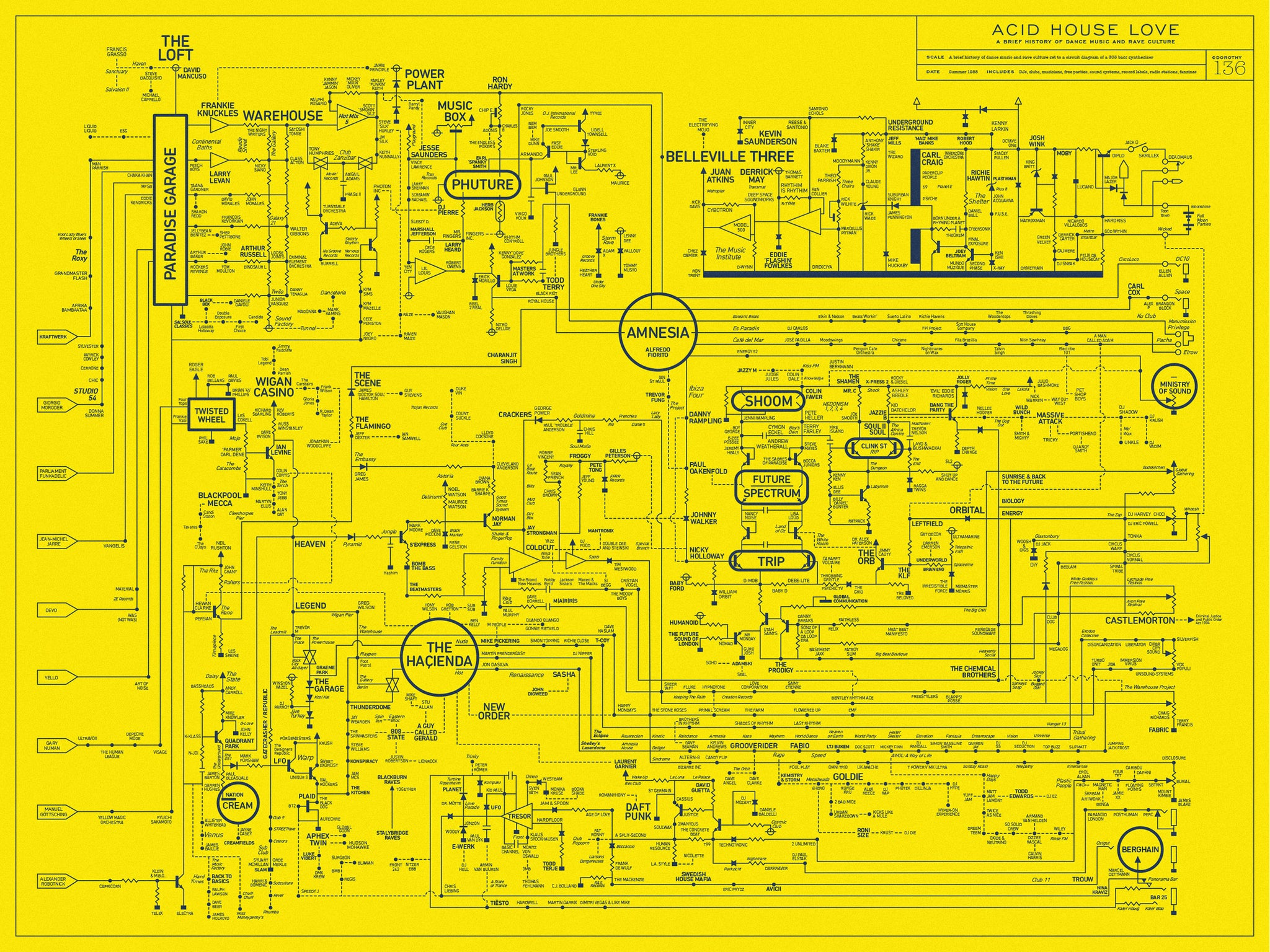 Acid House Love Blueprint A History Of Dance Music And
