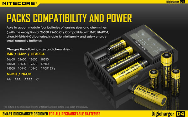 Nitecore D4 Battery Charger (4-Bay)