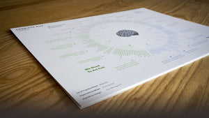 Cognitive Bias Codex diagram print on wood table