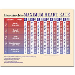 Heart Rate Poster - Giantmart.com