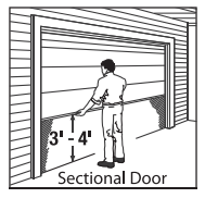 Checking the balance of the garage door