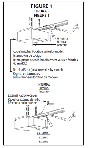 GIRUD-1T Figure 1 installation instructions
