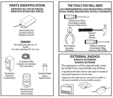 GIRUD-1T Parts Identification and tools for installation