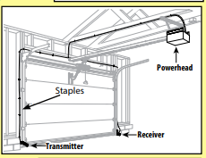 Genie garage door opener safe-t-beam installation