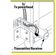 Installing the safe-t-beams on a Genie garage door opener