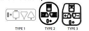 Current garage door opener programming buttons