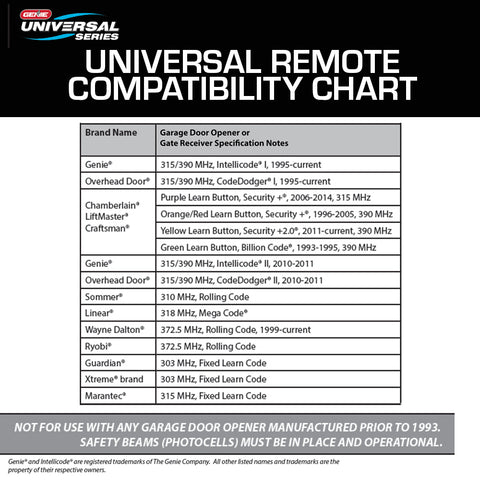 Overhead Door Remote Compatibility Chart Pflag
