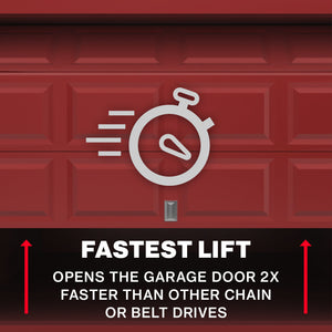 Genie screwdrive garage door openers have the fastest lift - up to 2X's faster!