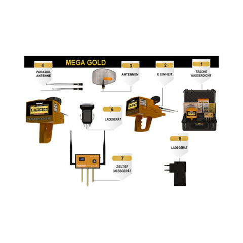Mega Gold Locator Package Content