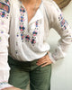 Rare 1930's Hungarian Embroidered Blouse