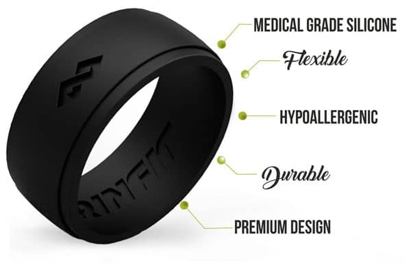 How To Measure Your Silicone Ring Size Rinfit Silicone Rings