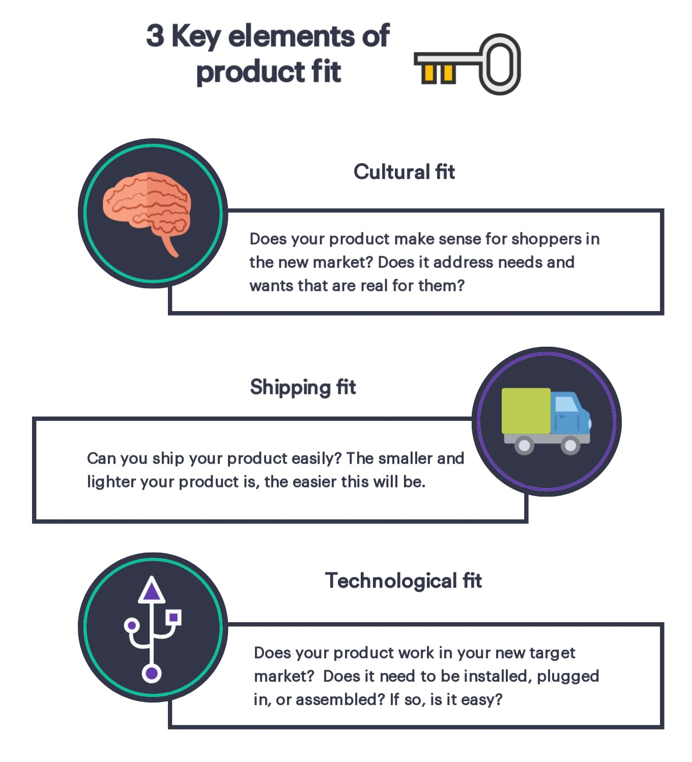 3 elements of product market fit