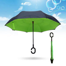 REVOLUTIONARY DOUBLE-LAYER HANDS-FREE INVERTED UMBRELLA