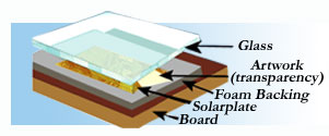 Detail sketch of a typical solar plate used for making an etching