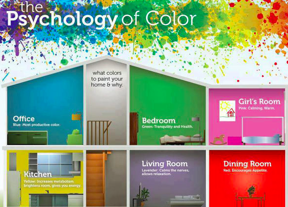 How Room Colours Effect Your Mood