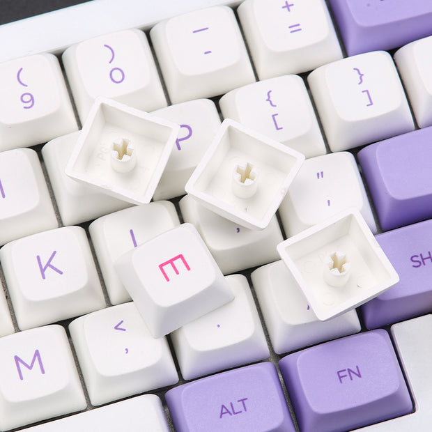 NP Ice cream keycap