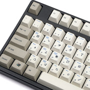 Enjoypbt Photoshop dye-sub keycaps set