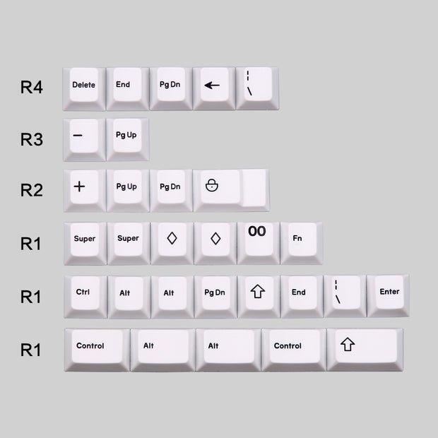 [PRE-ORDER]R2 Enjoypbt Black on White with Icon Mods 163Keys
