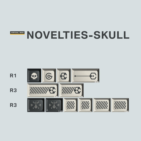 [IN STOCK] Maxkeys Virtual War SA Keycaps