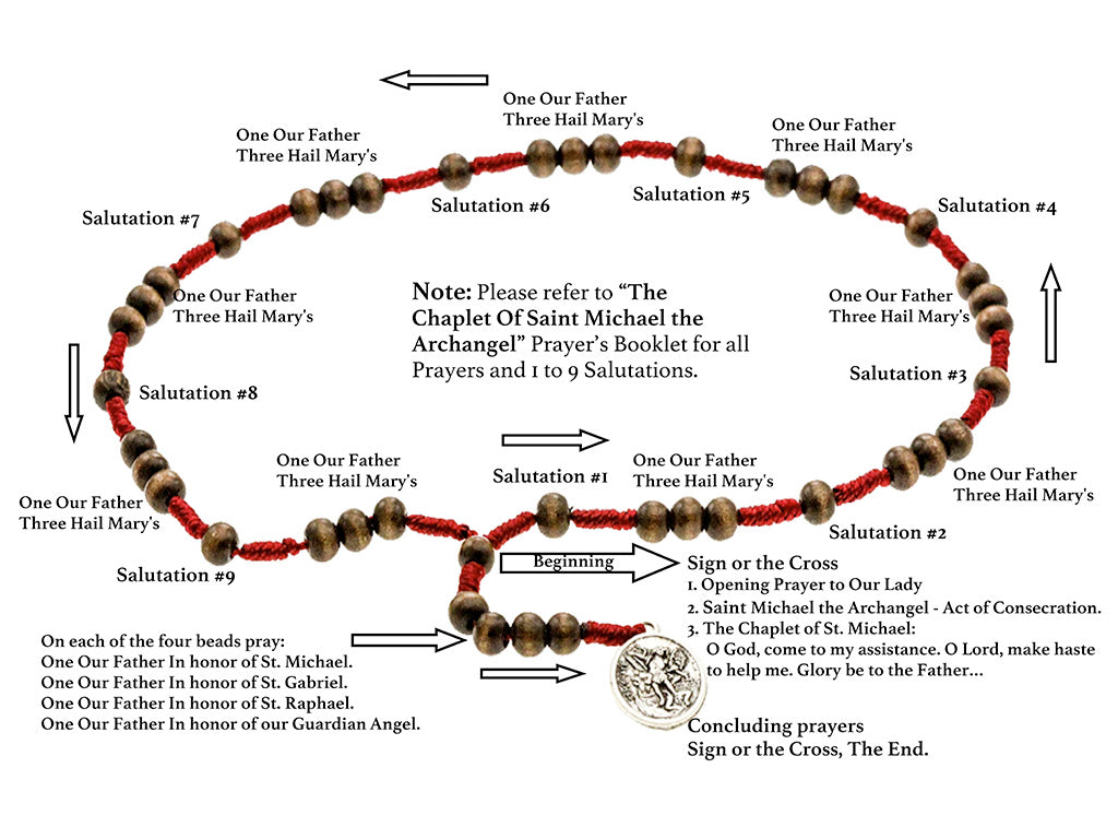photo regarding St. Michael the Archangel Prayer Printable referred to as The Saint Michael Rosary Prayer Chaplet - 7 Sorrows Rosaries